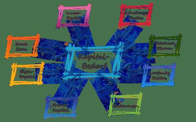 Kapitalbedarf von Startups